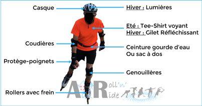 Aix Roll'n'Ride - Equipement balade roller