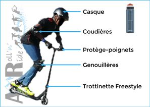 Aix Roll'n'Ride - Equipement trottinette freestyle